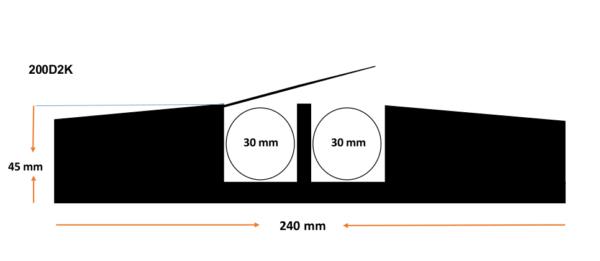 Kanalica s poklopcem